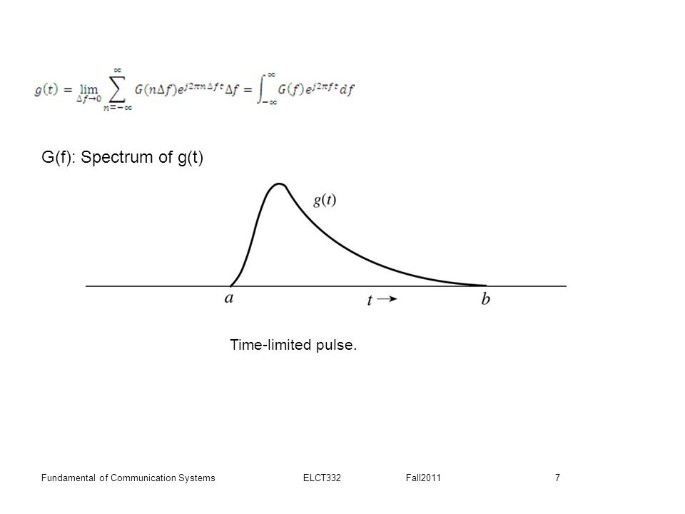 G(f): Spectrum of g(t) Time-limited pulse.