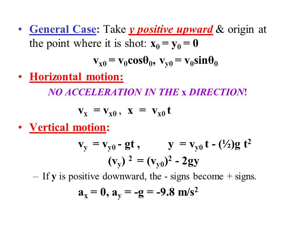 General Case: Take y positive upward & origin at the point where it is shot: x0 = y0 = 0