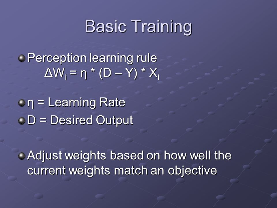Basic Training Perception learning rule ΔWi = η * (D – Y) * Xi