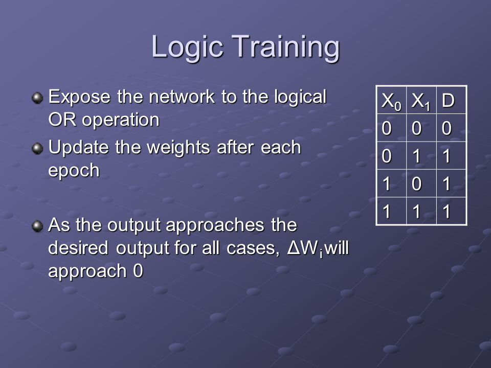 Logic Training Expose the network to the logical OR operation