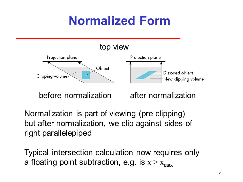Normalized Form top view before normalization after normalization