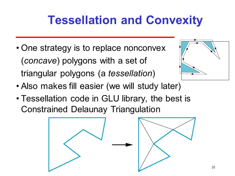 Tessellation and Convexity
