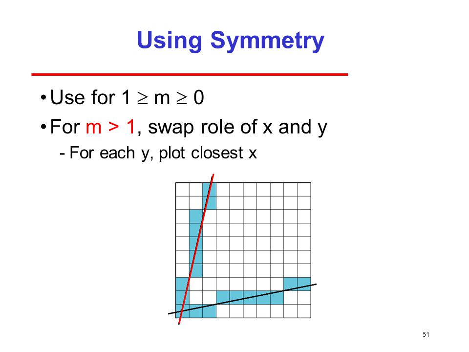 Using Symmetry Use for 1  m  0 For m > 1, swap role of x and y