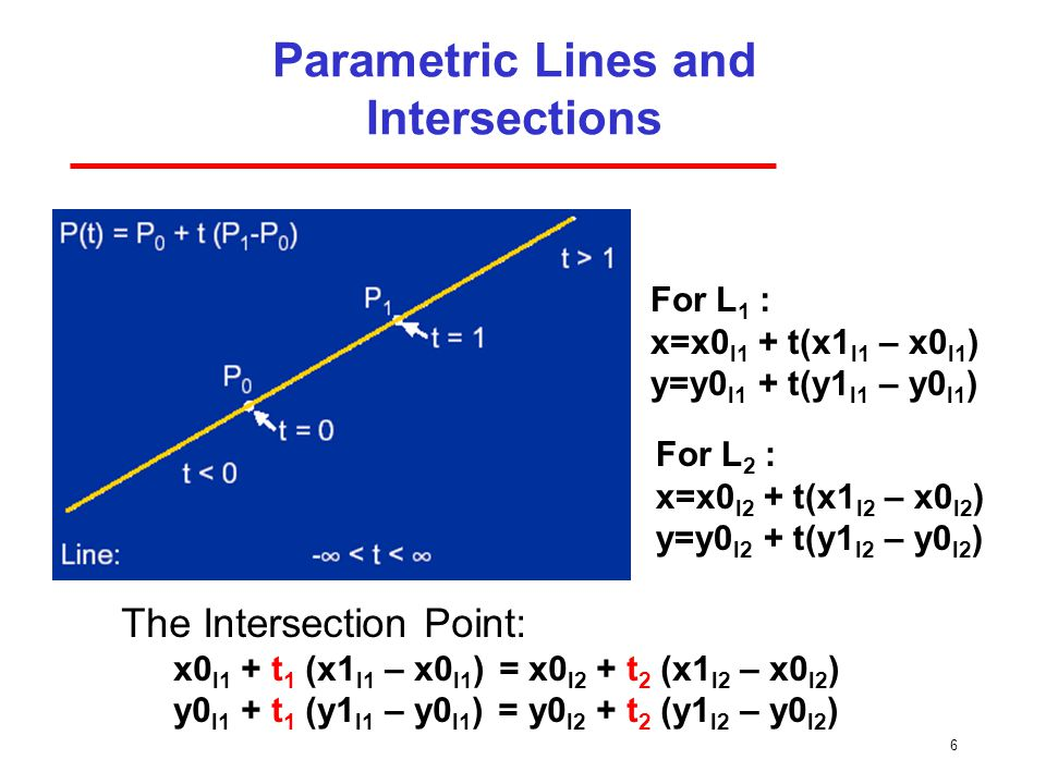 Parametric Lines and Intersections