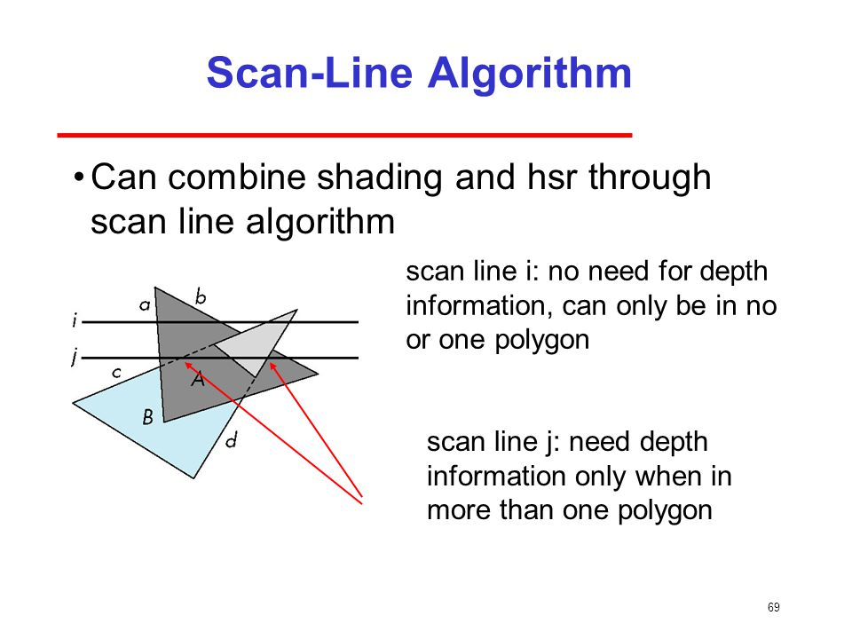 Scan-Line Algorithm Can combine shading and hsr through scan line algorithm. scan line i: no need for depth.