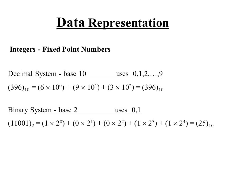 Data Representation Integers - Fixed Point Numbers