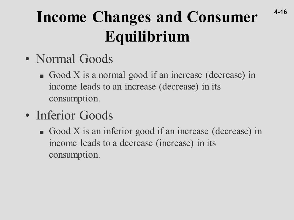 Income Changes and Consumer Equilibrium