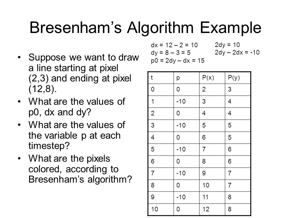 Line Drawing Algorithms - ppt video online download