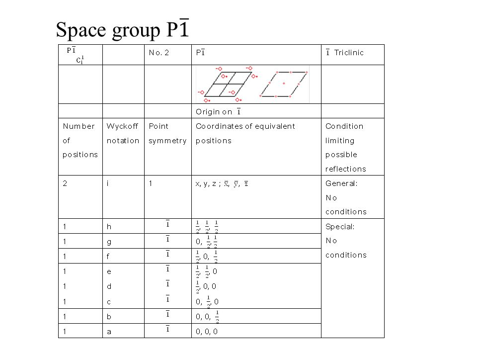 Space group P 1