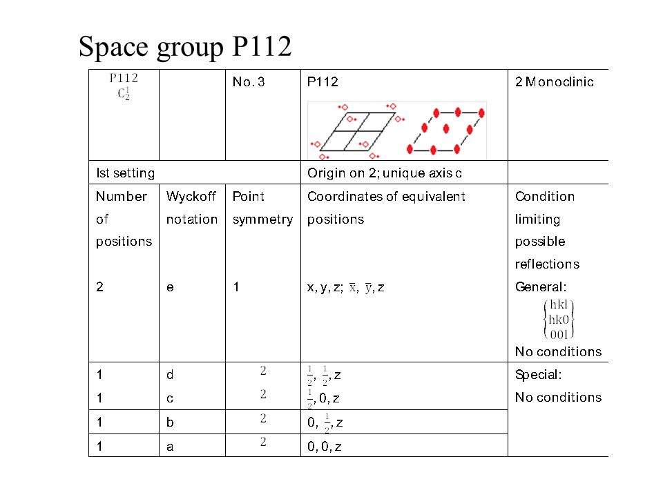 Space group P112