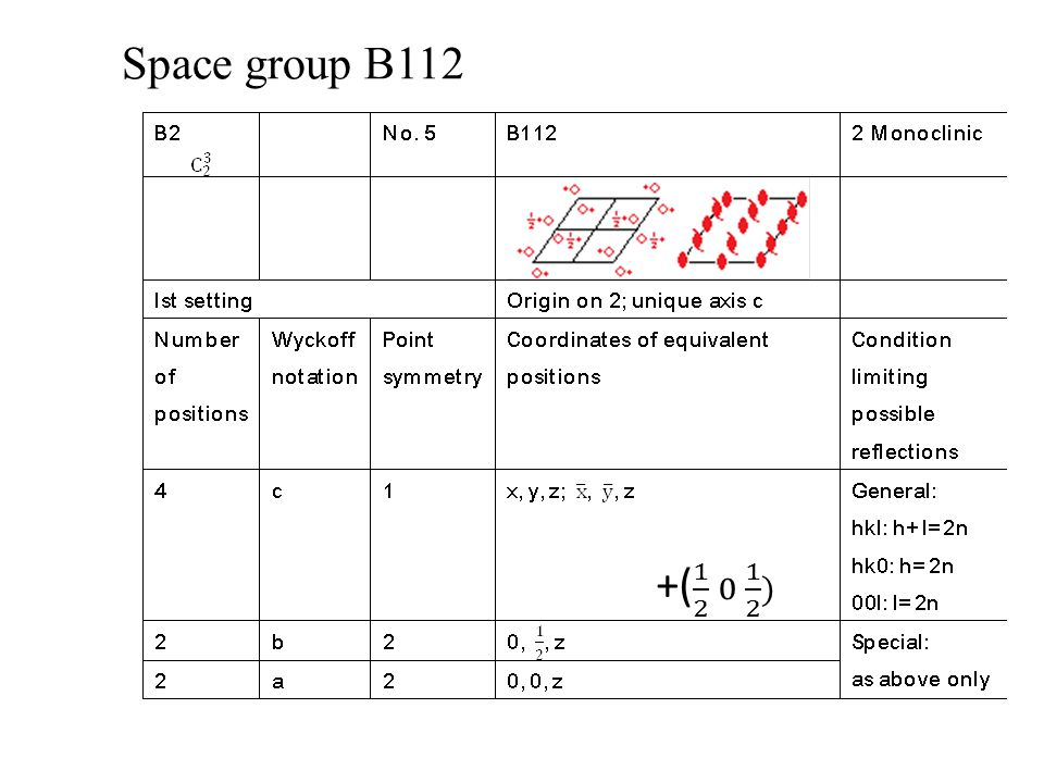 Space group B112 +( 1 2 0 1 2 )