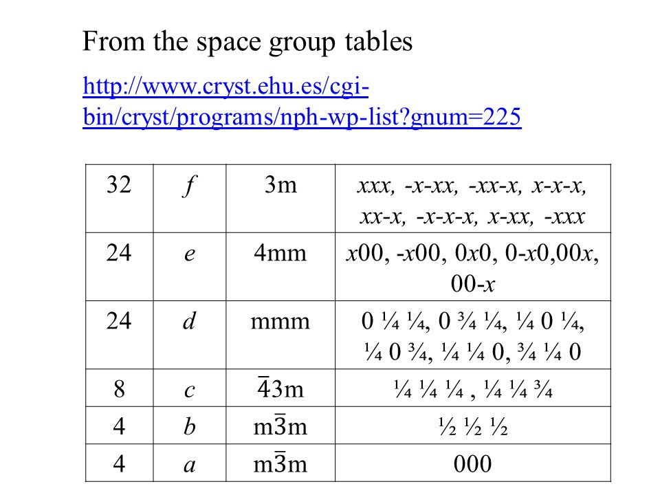 From the space group tables
