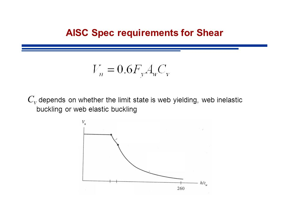 AISC Spec requirements for Shear