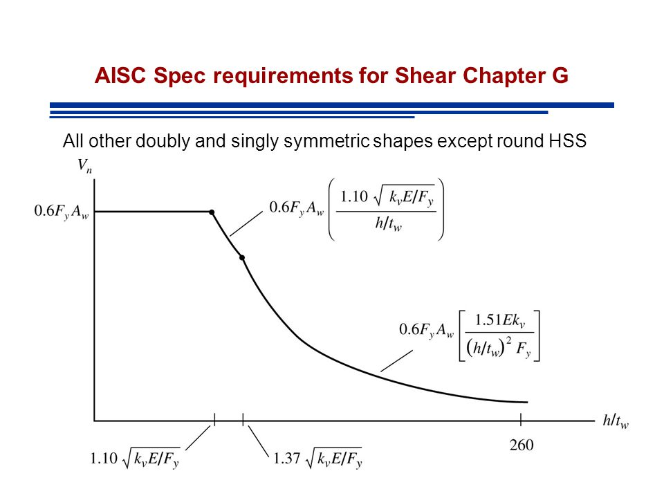 AISC Spec requirements for Shear Chapter G
