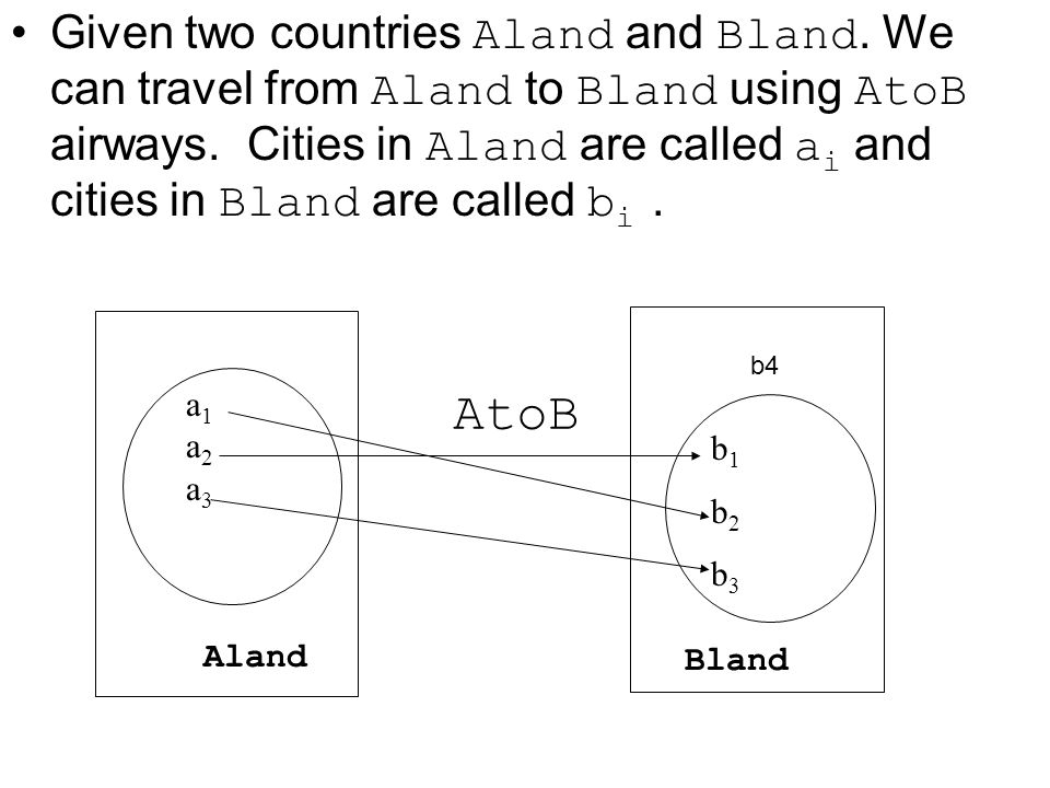 Given two countries Aland and Bland