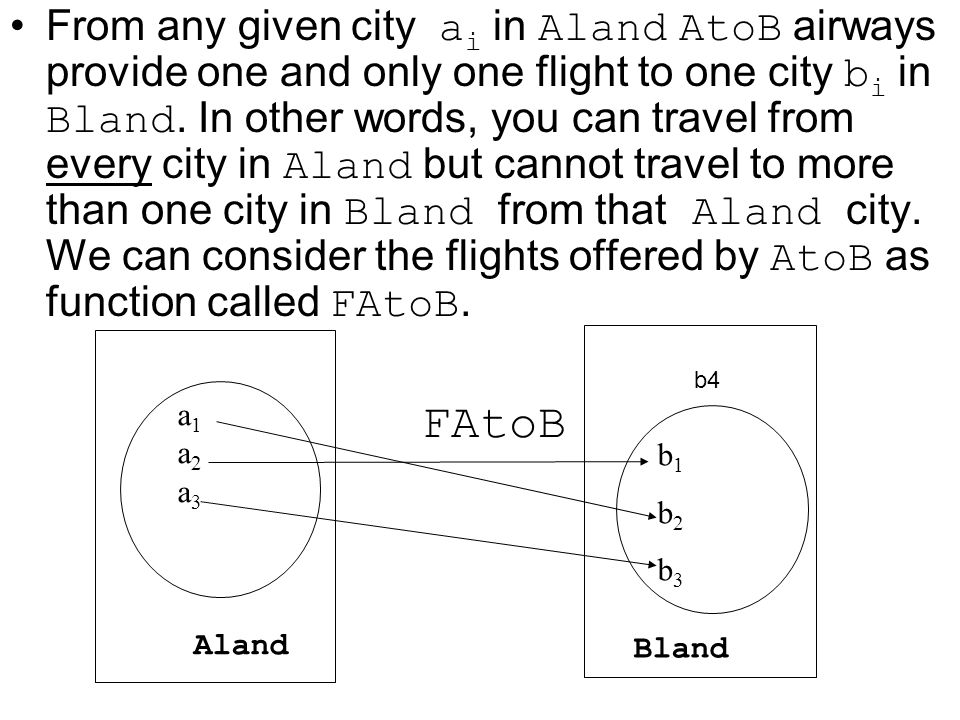 From any given city ai in Aland AtoB airways provide one and only one flight to one city bi in Bland. In other words, you can travel from every city in Aland but cannot travel to more than one city in Bland from that Aland city. We can consider the flights offered by AtoB as function called FAtoB.