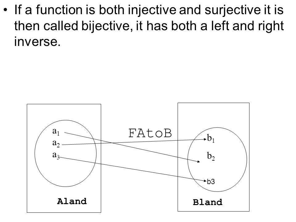 If a function is both injective and surjective it is then called bijective, it has both a left and right inverse.