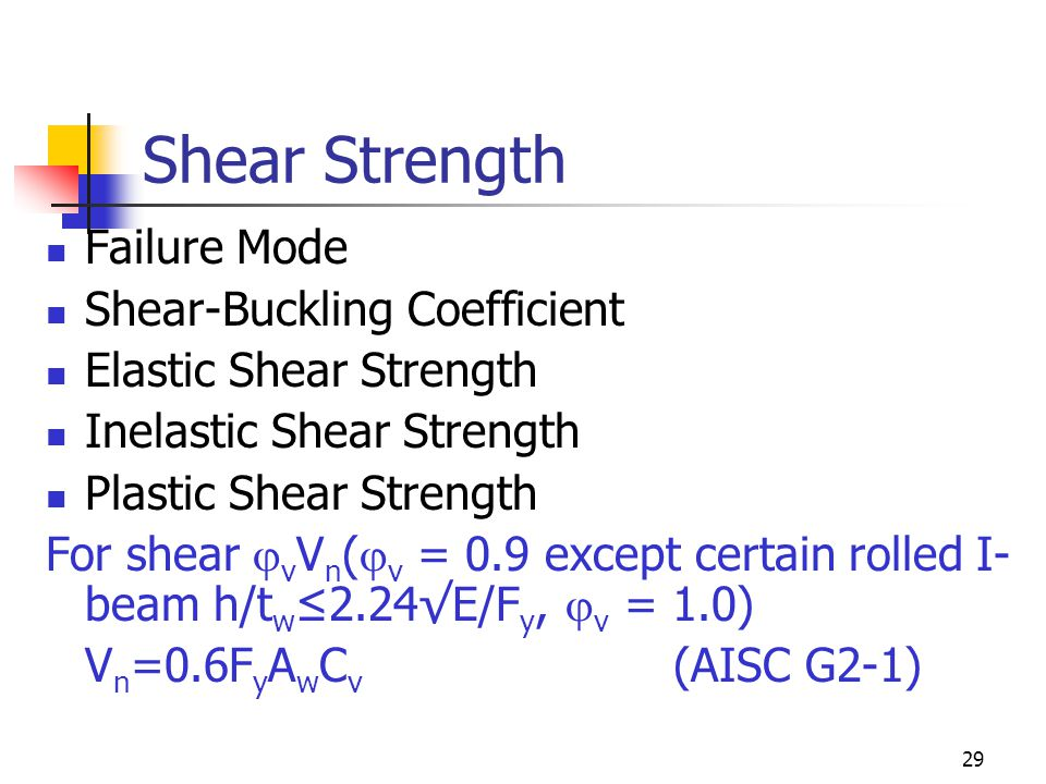 Shear Strength Failure Mode Shear-Buckling Coefficient