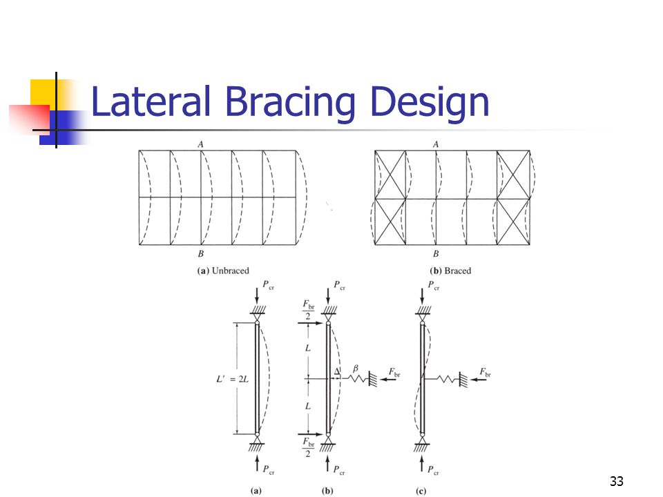 Lateral Bracing Design