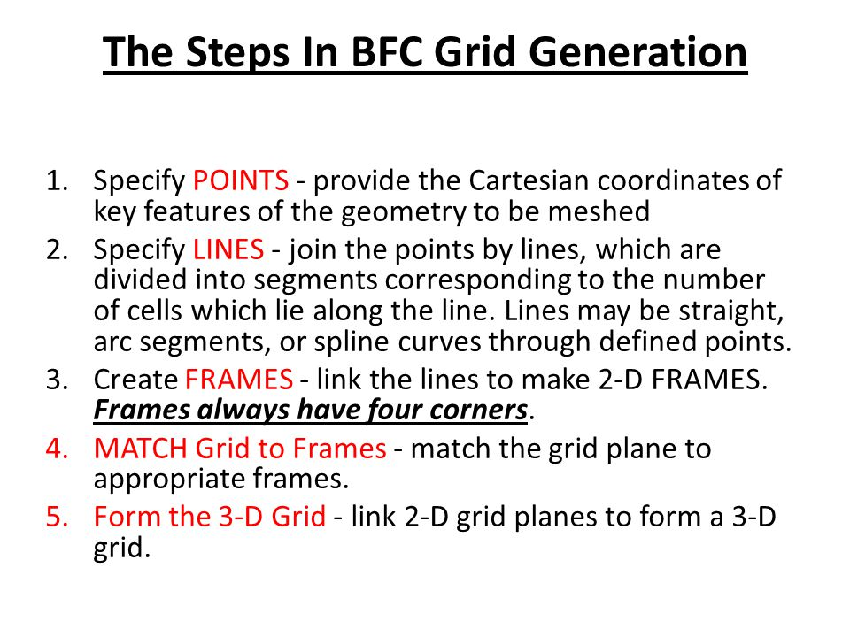 The Steps In BFC Grid Generation