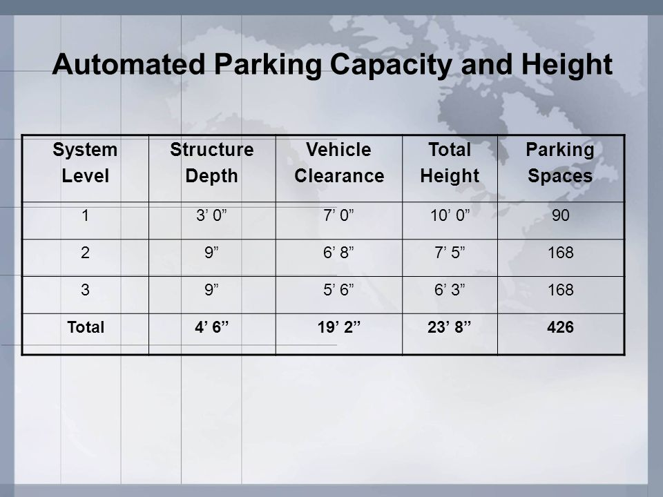 Automated Parking Capacity and Height