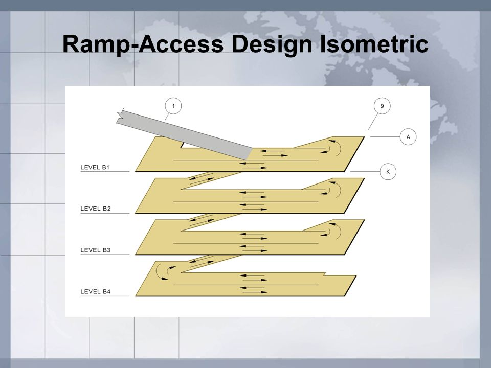 Ramp-Access Design Isometric