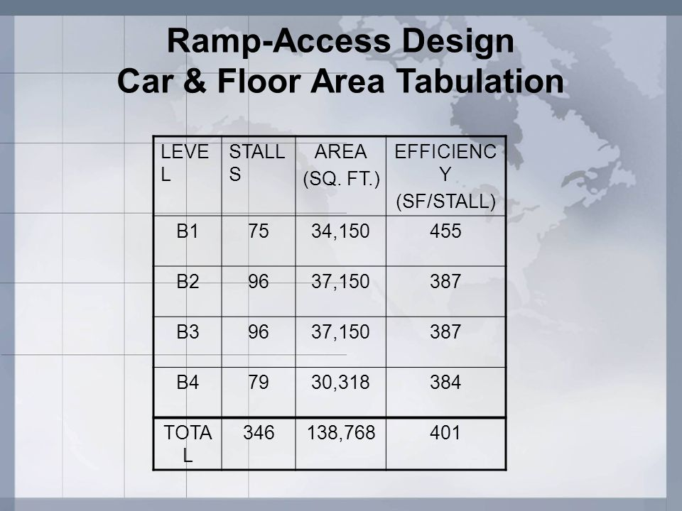 Ramp-Access Design Car & Floor Area Tabulation
