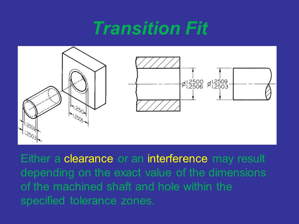 FITS and TOLERANCES  - ppt video online download
