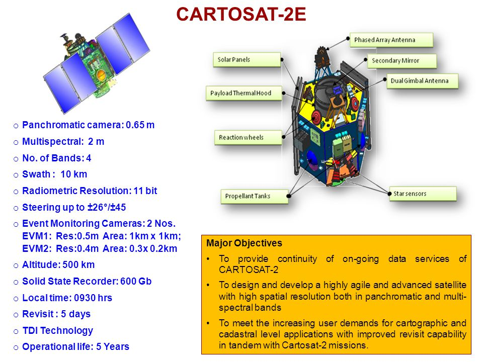CARTOSAT-2E Panchromatic camera: 0.65 m Multispectral: 2 m