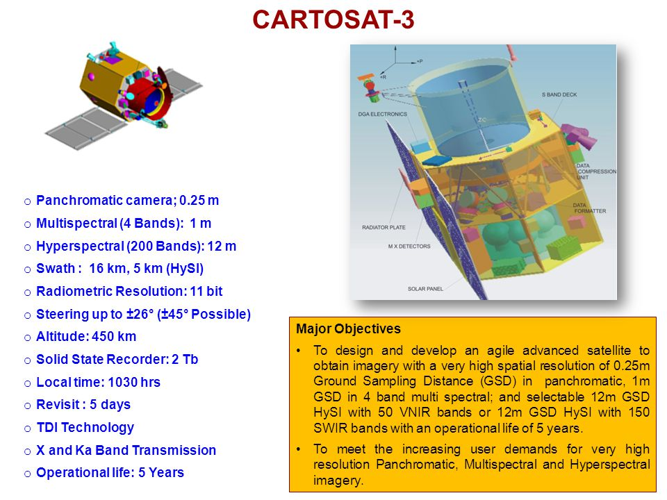 CARTOSAT-3 Panchromatic camera; 0.25 m Multispectral (4 Bands): 1 m