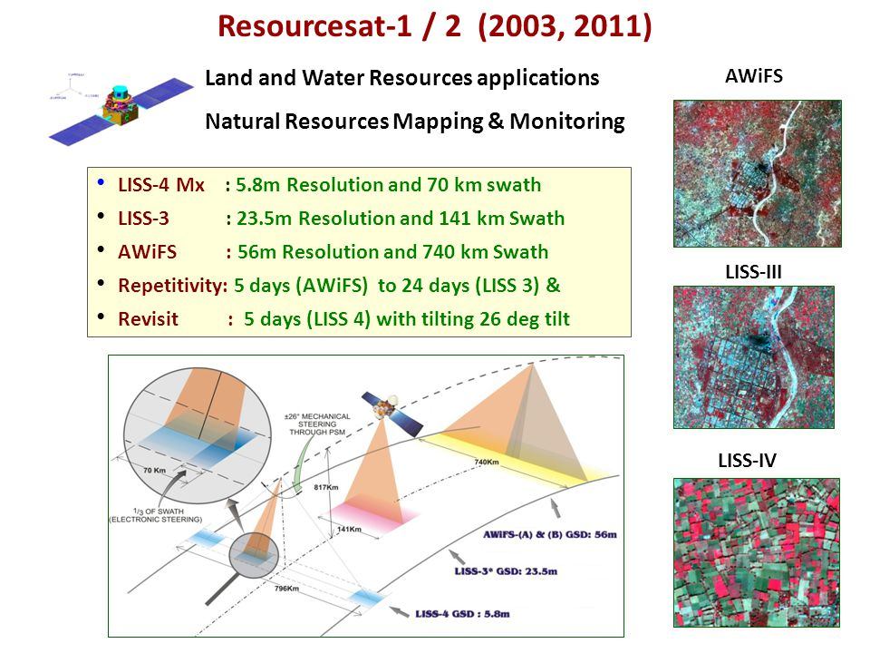 Resourcesat-1 / 2 (2003, 2011) Land and Water Resources applications