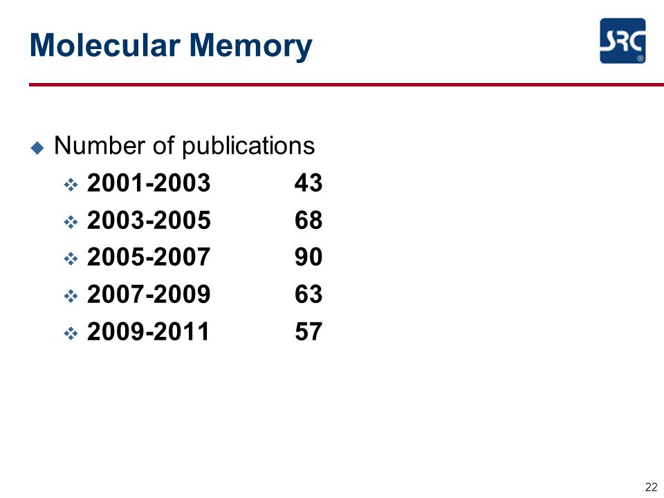 Molecular Memory Number of publications 2001-2003 43 2003-2005 68