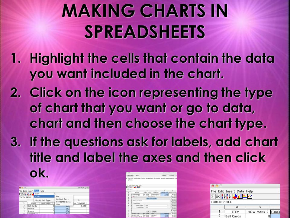 MAKING CHARTS IN SPREADSHEETS