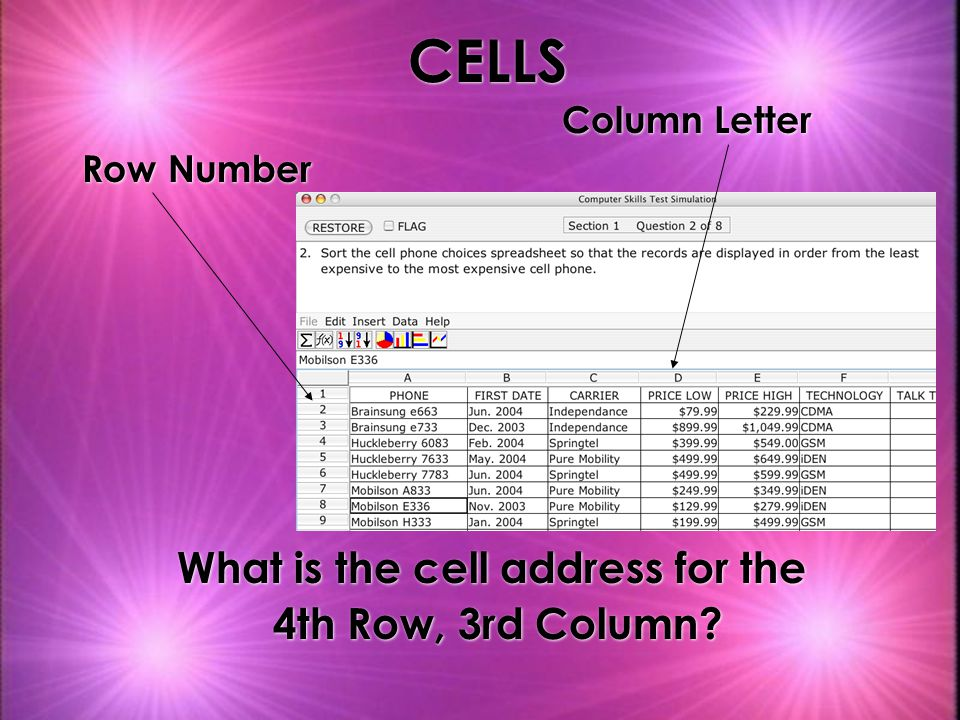 What is the cell address for the