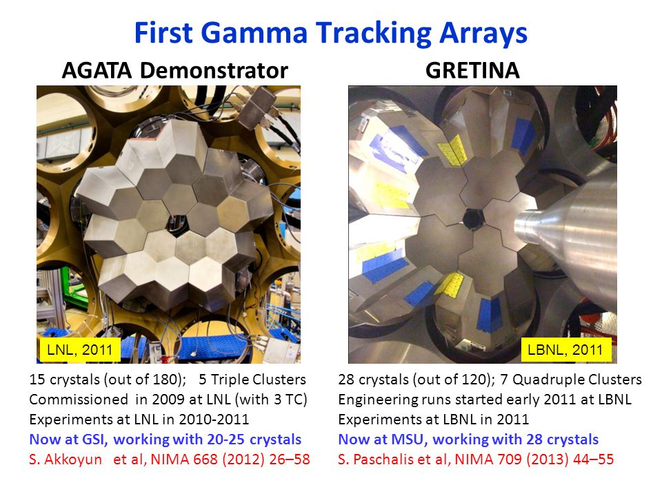 First Gamma Tracking Arrays