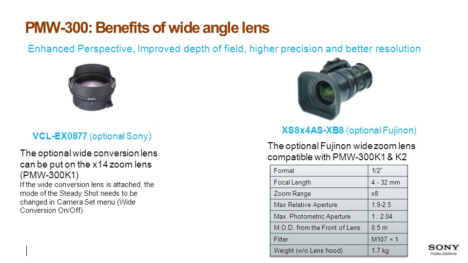 PMW-300: Benefits of wide angle lens