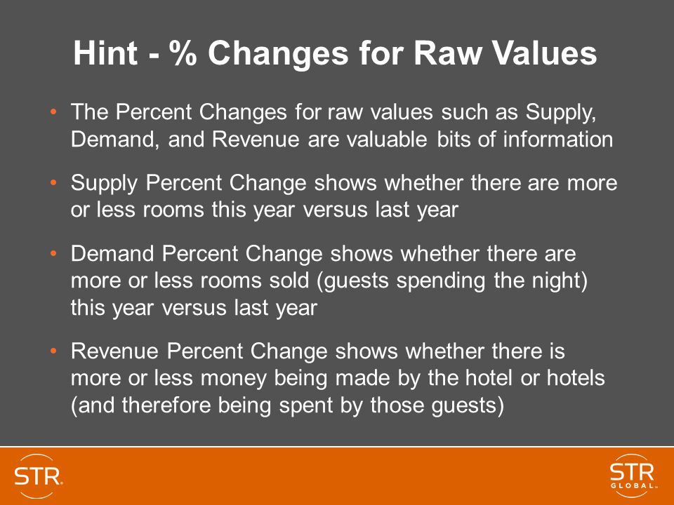 Hint - % Changes for Raw Values