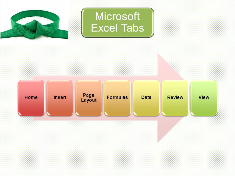 Microsoft Excel Tabs Home Insert Page Layout Formulas Data Review View