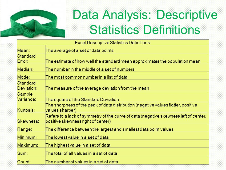 Data Analysis: Descriptive Statistics Definitions