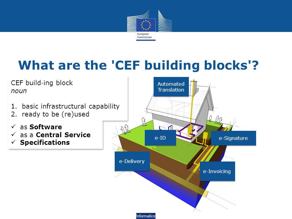 What are the CEF building blocks