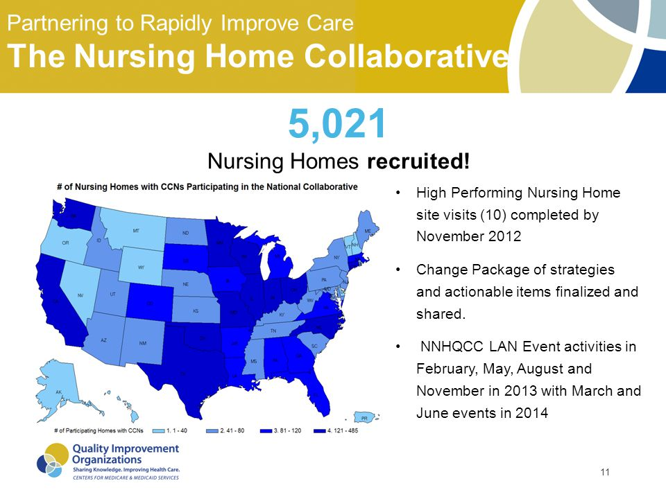 Nursing Homes recruited!