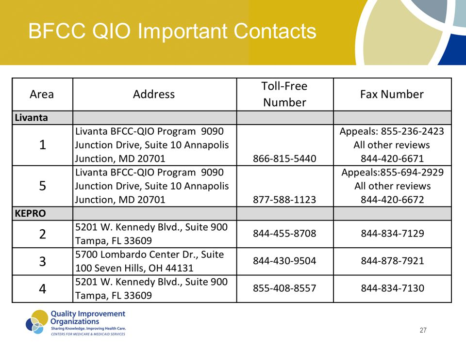 BFCC QIO Important Contacts