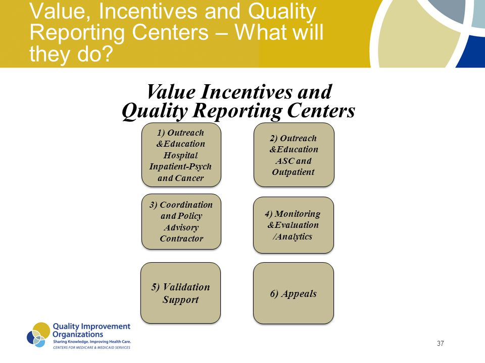 Value, Incentives and Quality Reporting Centers – What will they do