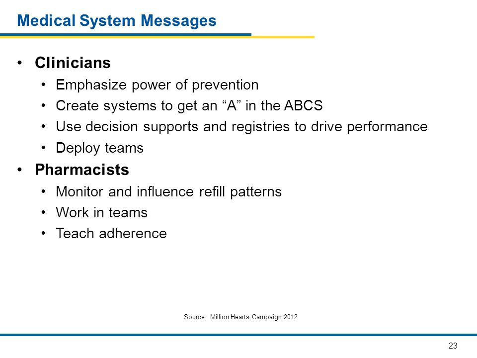 Medical System Messages