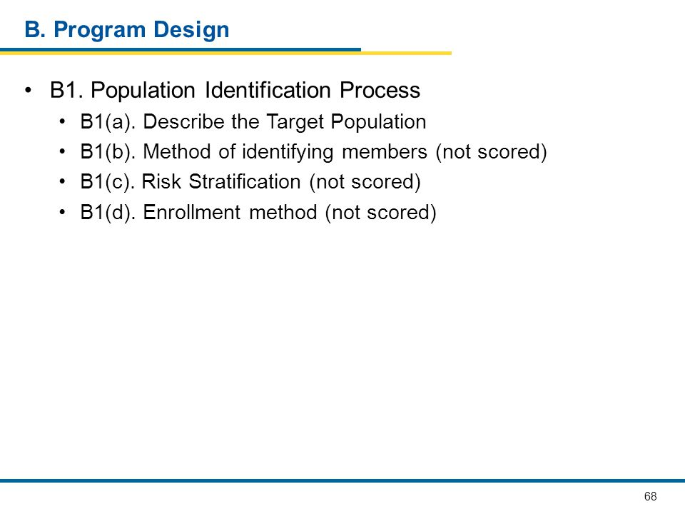 B1. Population Identification Process