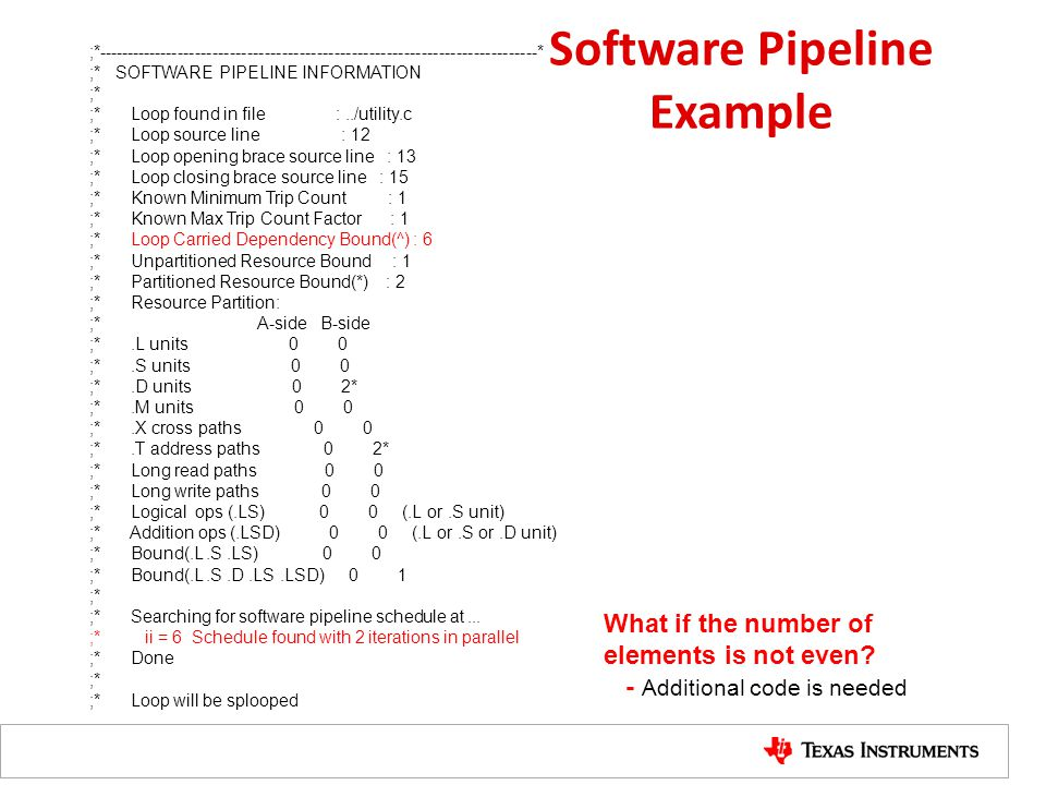 Software Pipeline Example