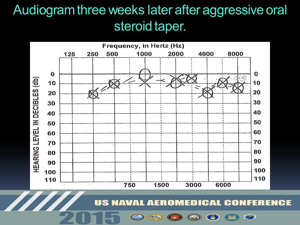 Audiogram three weeks later after aggressive oral steroid taper.