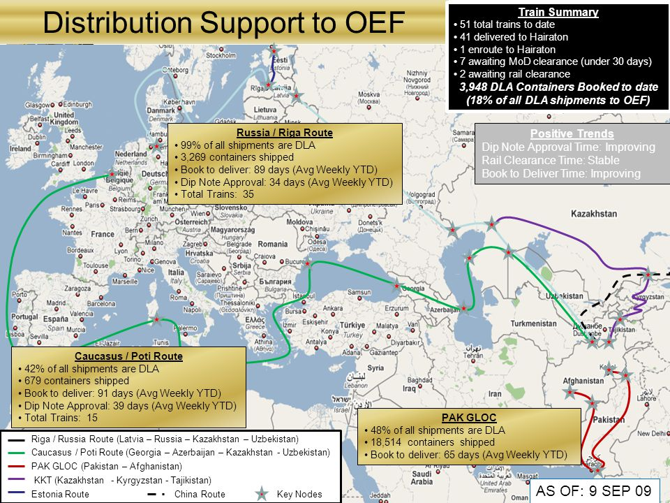 Distribution Support to OEF