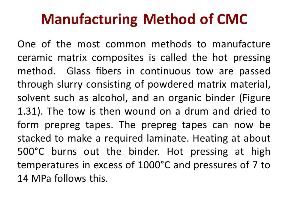 Manufacturing Method of CMC