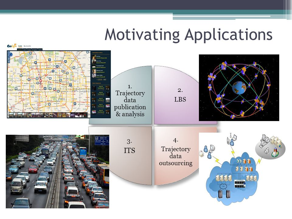Motivating Applications